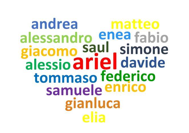 nomi colorati